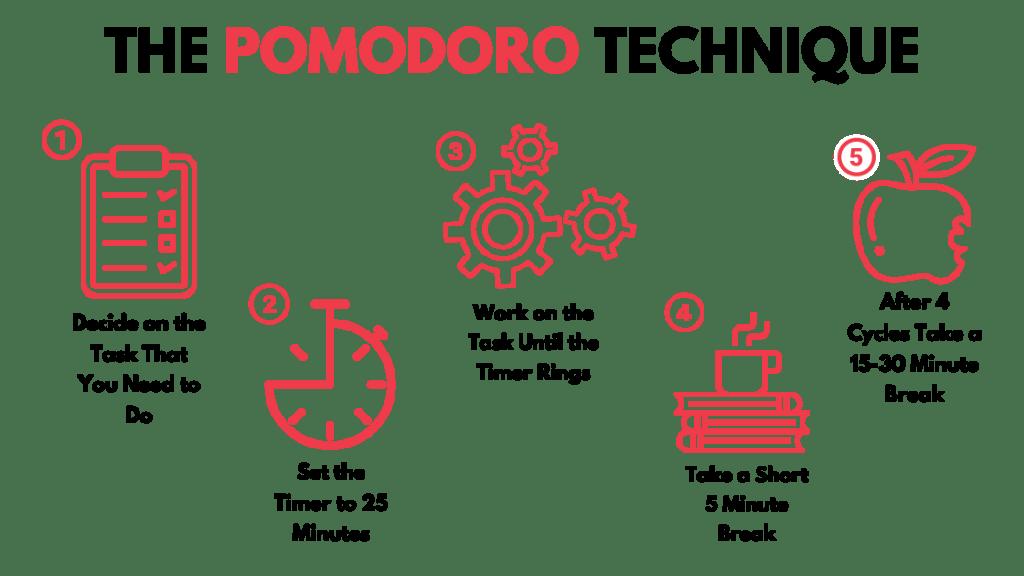 the-Pomodoro-Technique-3